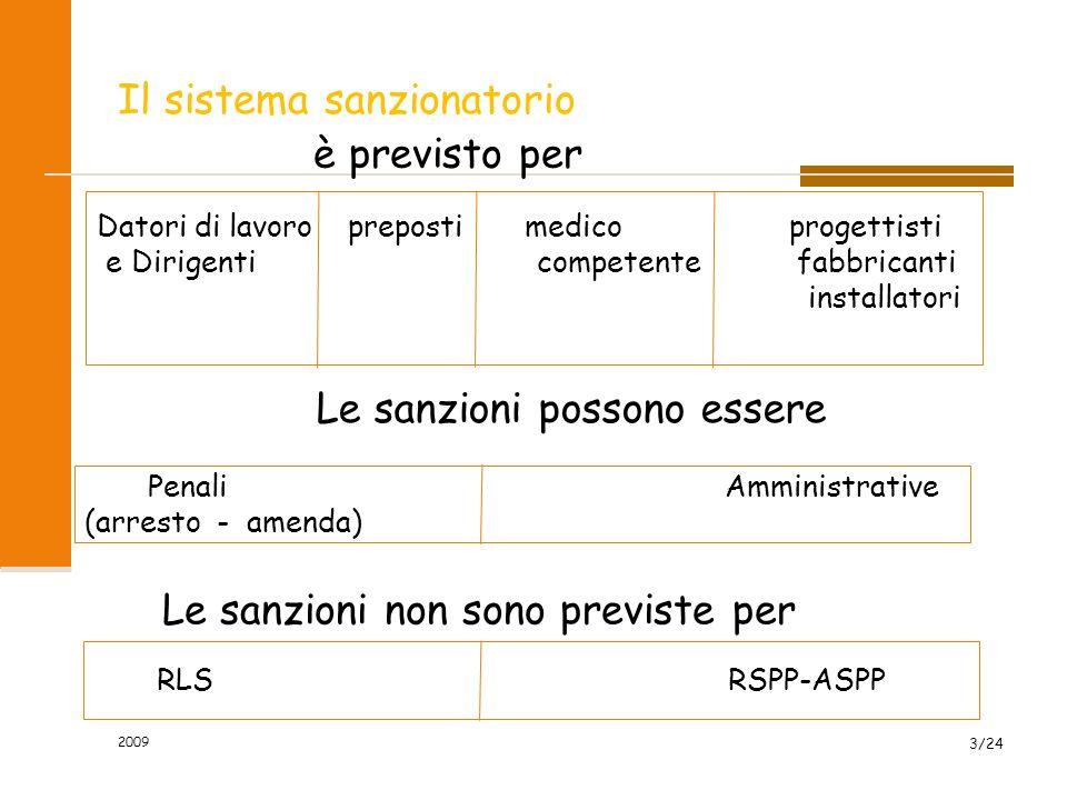 Il sistema sanzionatorio 2009 3/24 Datori di lavoro preposti medico progettisti e Dirigenti competente fabbricanti installatori è previsto per Le sanz