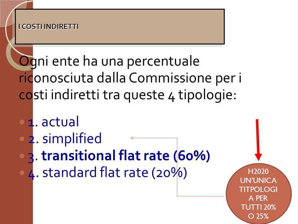 Ogni ente ha una percentuale riconosciuta dalla Commissione per i costi indiretti tra queste 4 tipologie: 1. actual 2. simplified 3. transitional flat