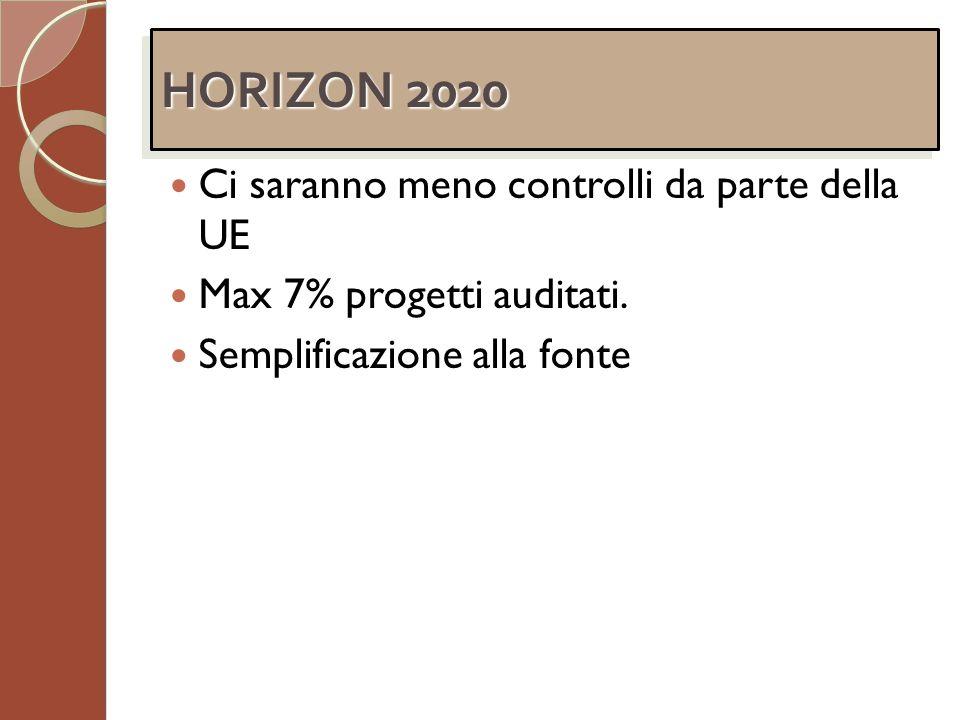 Ci saranno meno controlli da parte della UE Max 7% progetti auditati. Semplificazione alla fonte HORIZON 2020