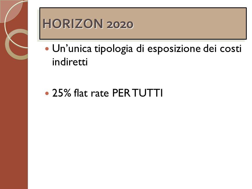 Ununica tipologia di esposizione dei costi indiretti 25% flat rate PER TUTTI HORIZON 2020