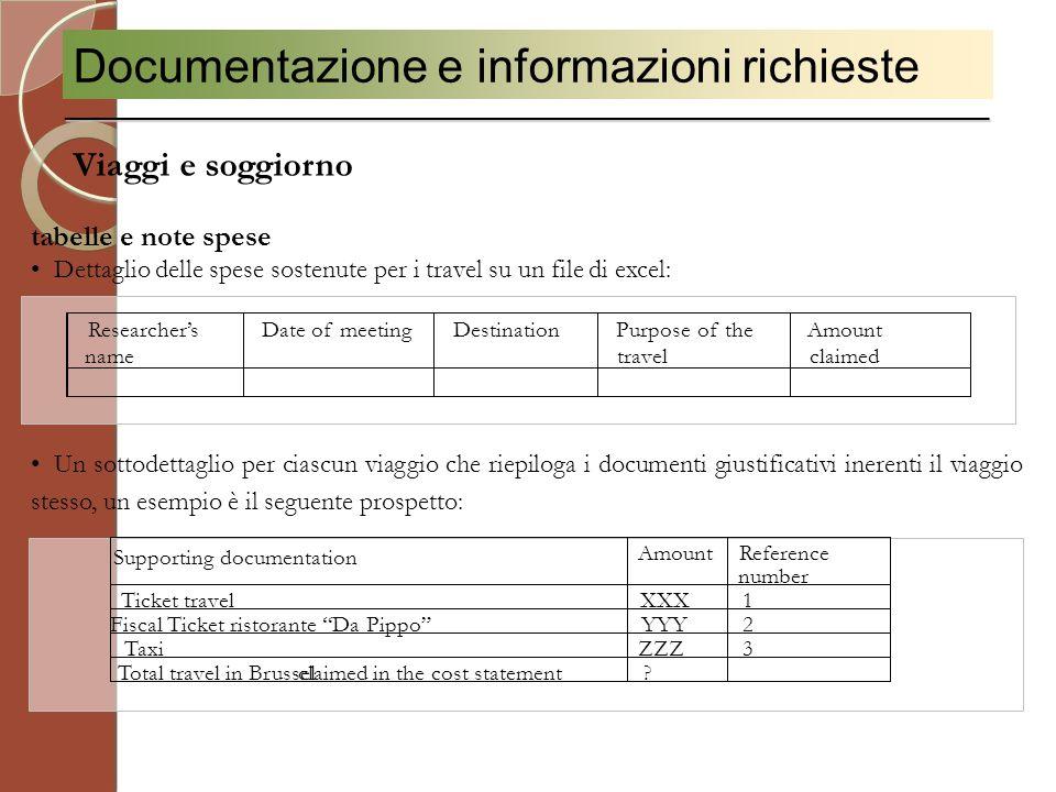 tabelle e note spese Dettaglio delle spese sostenute per i travel su un file di excel: Un sottodettaglio per ciascun viaggio che riepiloga i documenti