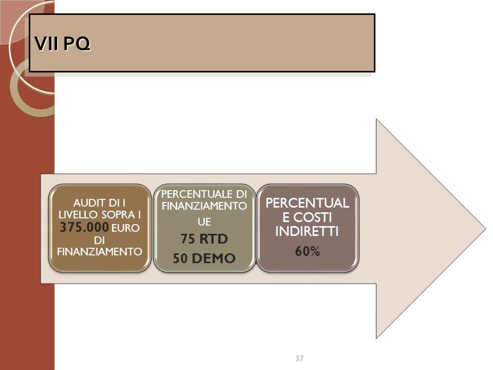 37 DIVISIONE PER CATEGORIE DI SPESA PERCENTUALE DI FINANZIAMENTO UE 75 RTD 50 DEMO PERCENTUAL E COSTI INDIRETTI 60% AUDIT DI I LIVELLO SOPRA I 375.000