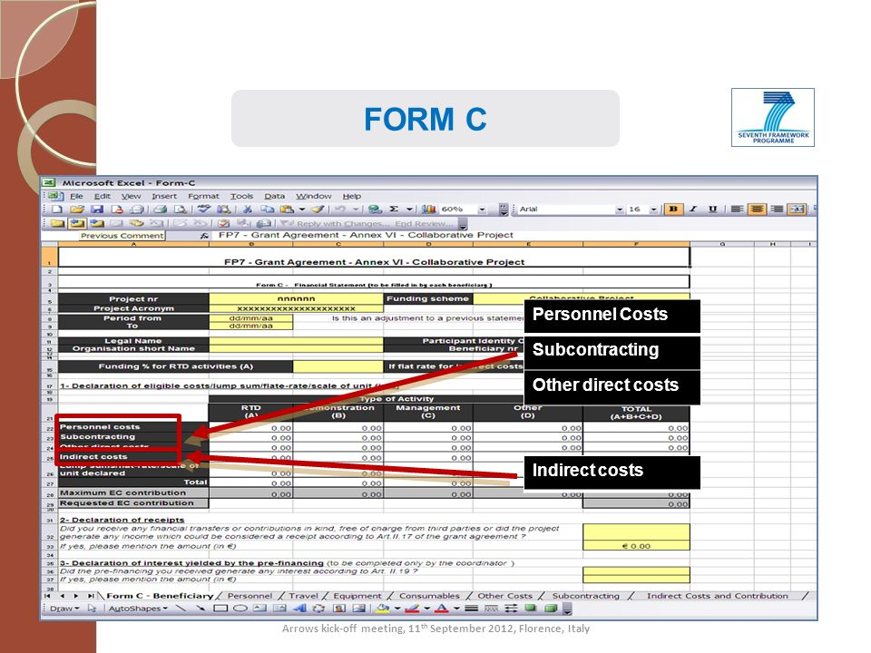 6 Determinazione Costo del lavoro Tempo produttivo (pianificato in mesi uomo e rendicontato solitamente in ore) Tempo di lavoro effettivamente dedicato al progetto Personale Costi sostenuti in base a contratti di lavoro dipendente o a rapporti di parasubordinazione _______________________________________________________________ Costi DIRETTI ammissibili Costi DIRETTI ammissibili