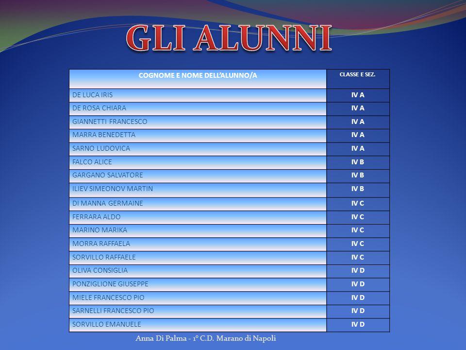 COGNOME E NOME DELLALUNNO/A CLASSE E SEZ.