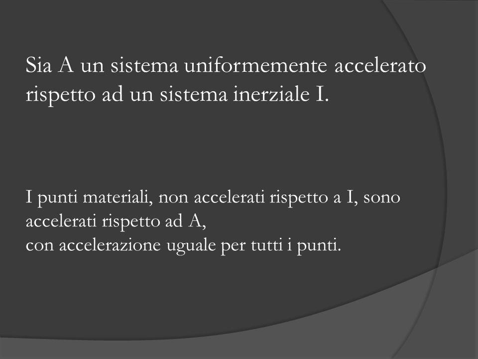 Sia A un sistema uniformemente accelerato rispetto ad un sistema inerziale I. I punti materiali, non accelerati rispetto a I, sono accelerati rispetto