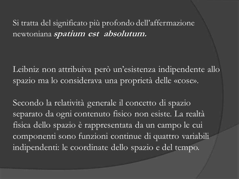 spatium est absolutum. Si tratta del significato più profondo dellaffermazione newtoniana spatium est absolutum. Leibniz non attribuiva però unesisten