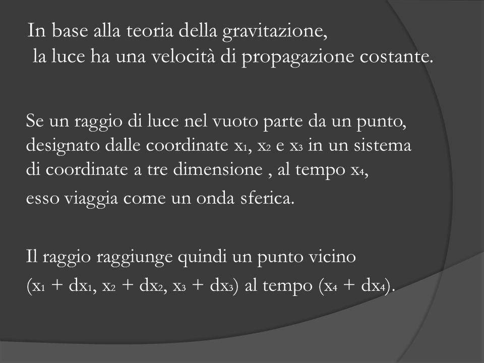 In base alla teoria della gravitazione, la luce ha una velocità di propagazione costante. Se un raggio di luce nel vuoto parte da un punto, designato