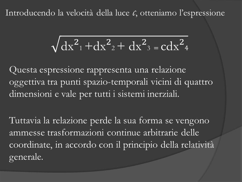 Questa espressione rappresenta una relazione oggettiva tra punti spazio-temporali vicini di quattro dimensioni e vale per tutti i sistemi inerziali. T