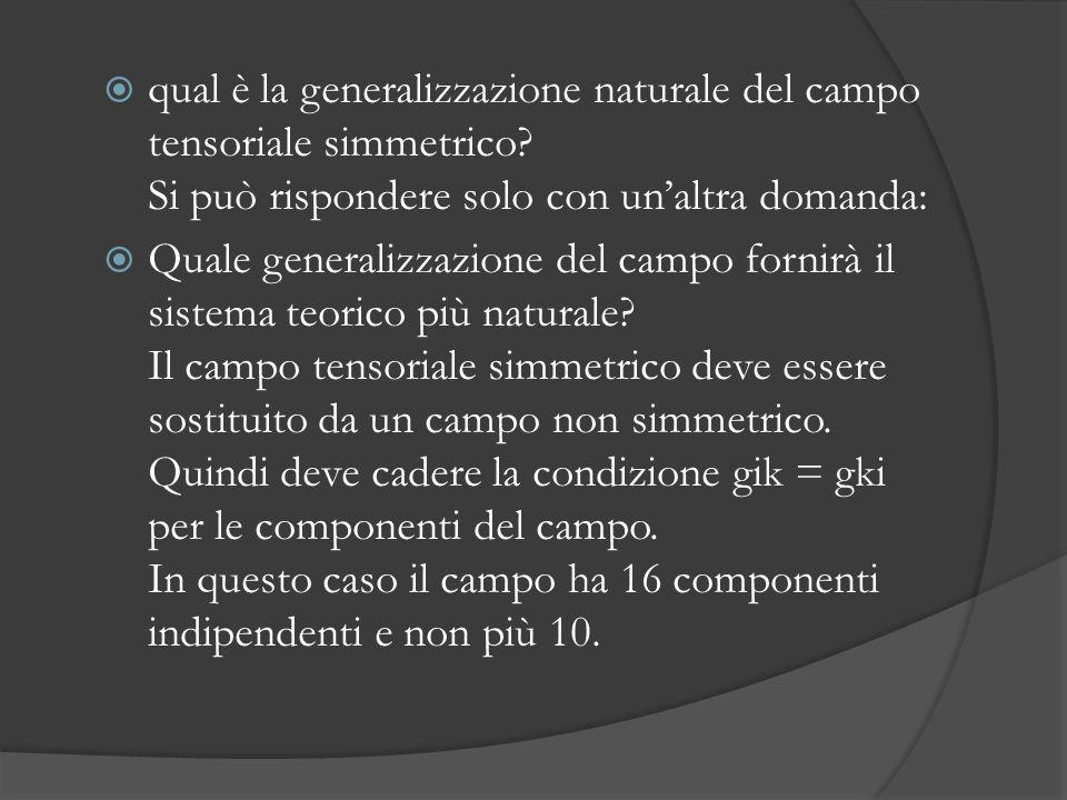 qual è la generalizzazione naturale del campo tensoriale simmetrico? Si può rispondere solo con unaltra domanda: Quale generalizzazione del campo forn