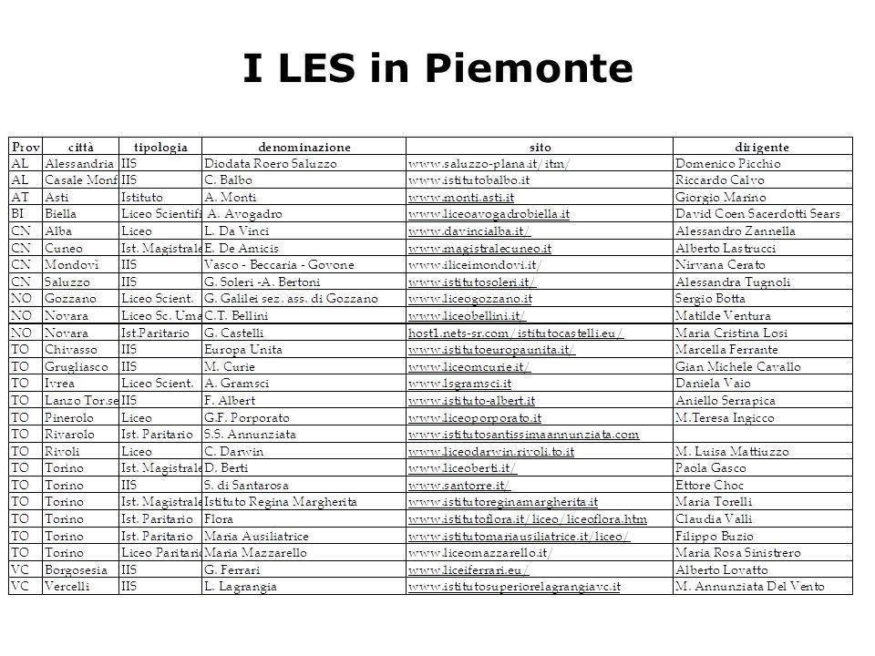 I LES in Piemonte