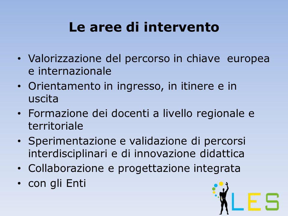 Le aree di intervento Valorizzazione del percorso in chiave europea e internazionale Orientamento in ingresso, in itinere e in uscita Formazione dei docenti a livello regionale e territoriale Sperimentazione e validazione di percorsi interdisciplinari e di innovazione didattica Collaborazione e progettazione integrata con gli Enti