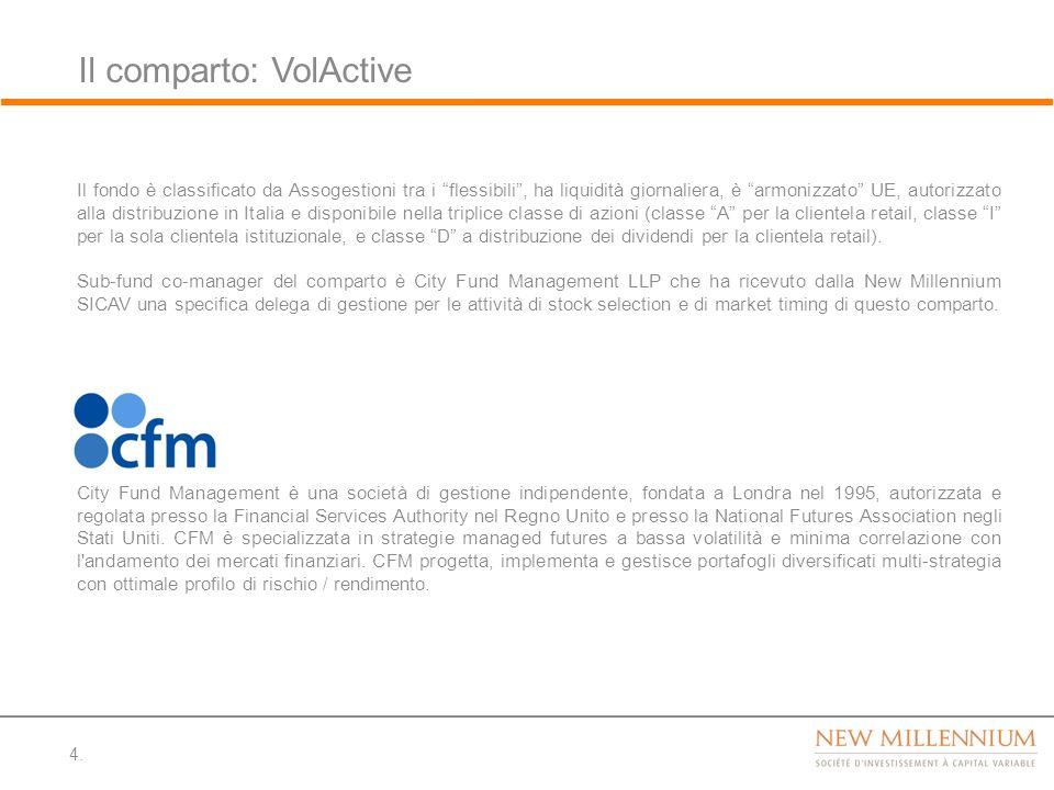 Il comparto: VolActive 4. Il fondo è classificato da Assogestioni tra i flessibili, ha liquidità giornaliera, è armonizzato UE, autorizzato alla distr