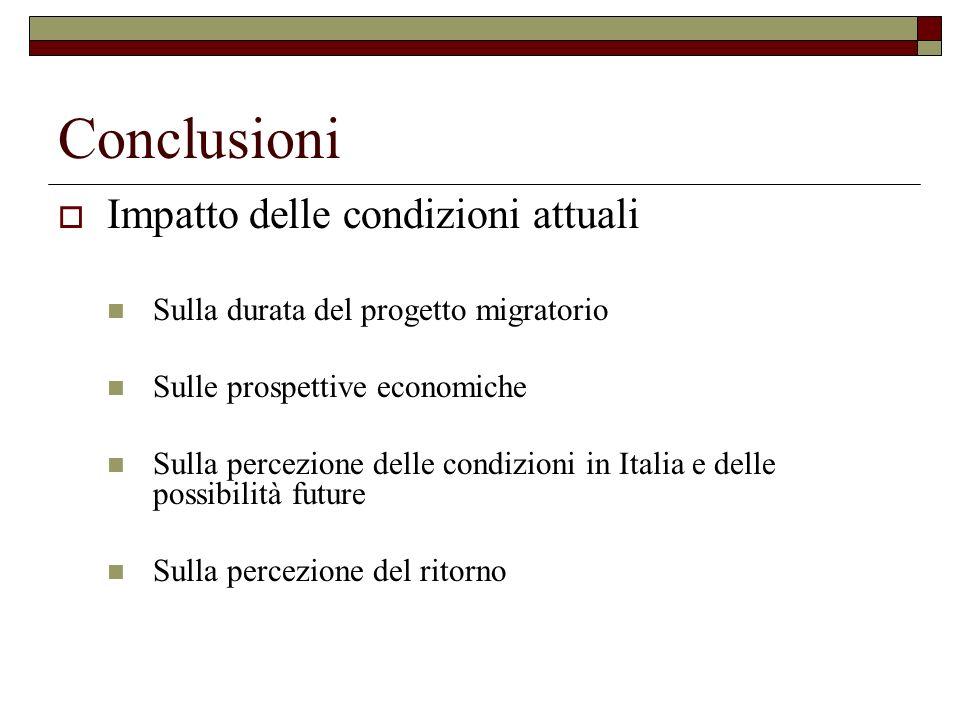 Conclusioni Impatto delle condizioni attuali Sulla durata del progetto migratorio Sulle prospettive economiche Sulla percezione delle condizioni in Italia e delle possibilità future Sulla percezione del ritorno