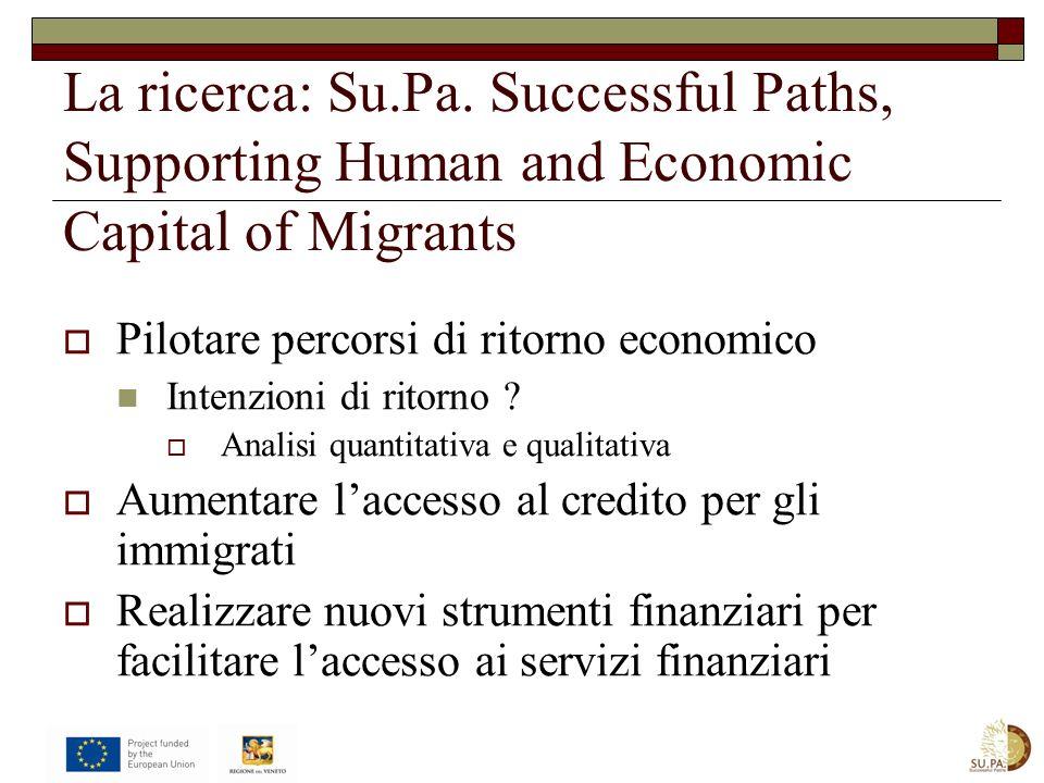 La ricerca: Su.Pa. Successful Paths, Supporting Human and Economic Capital of Migrants Pilotare percorsi di ritorno economico Intenzioni di ritorno ?