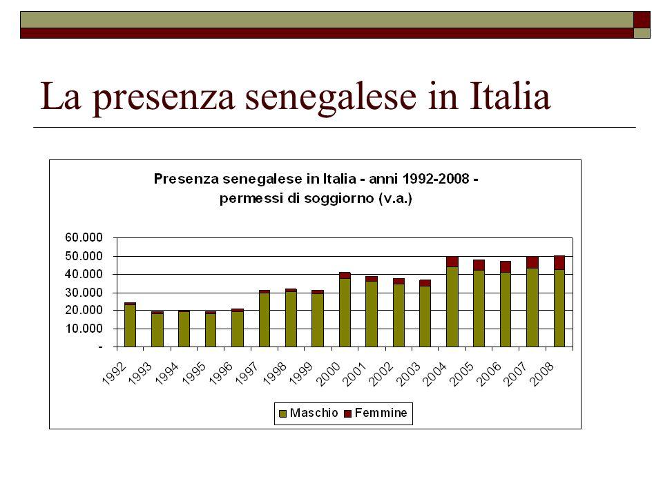 La presenza senegalese in Italia