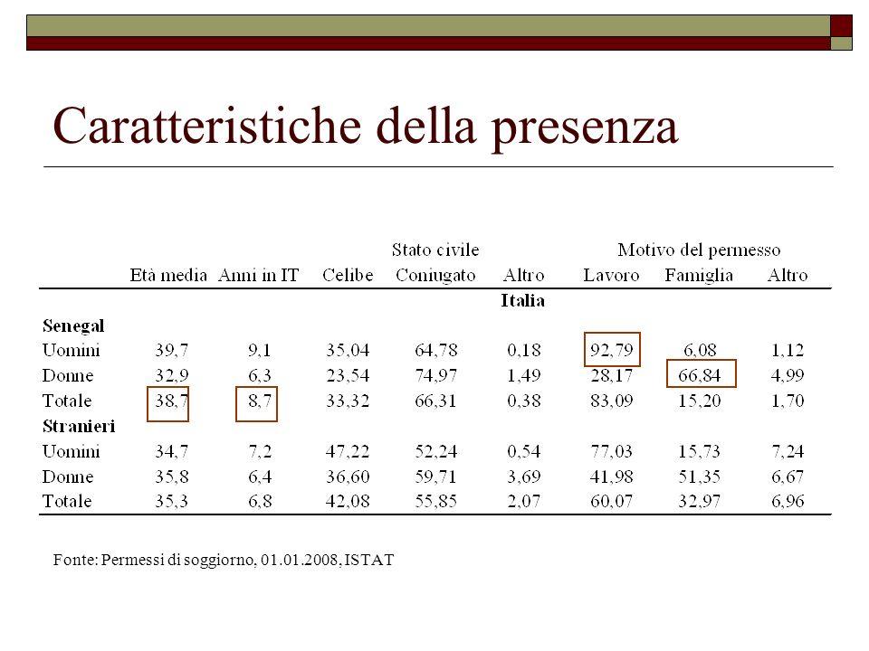 Caratteristiche della presenza Fonte: Permessi di soggiorno, 01.01.2008, ISTAT