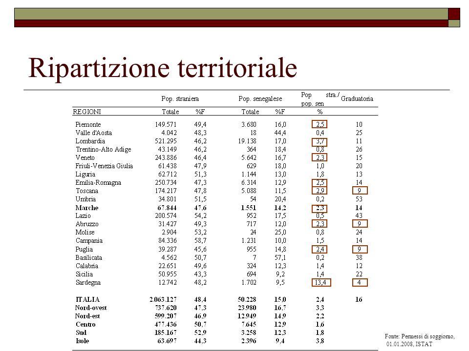 Ripartizione territoriale Fonte: Permessi di soggiorno, 01.01.2008, ISTAT