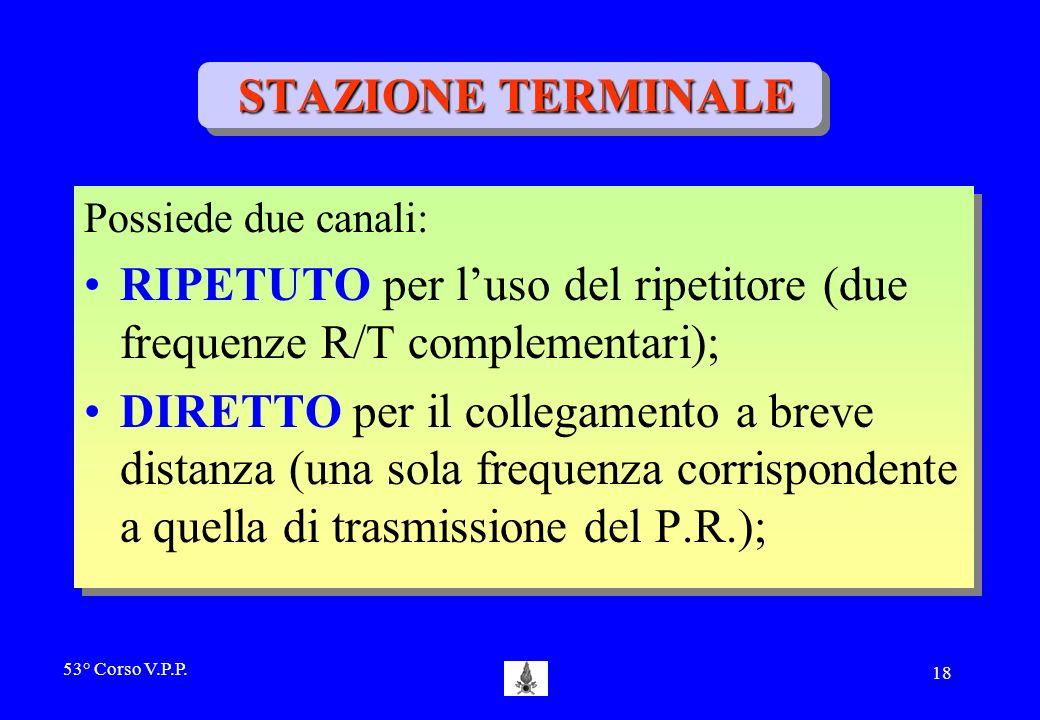 53° Corso V.P.P. 17 CANALI DI LAVORO Trasmissione radio attraverso il ponte radio ed in diretta 73.375 MHz Tx Mobile 73.875 MHz Tx Ponte 73.875 MHz Tx