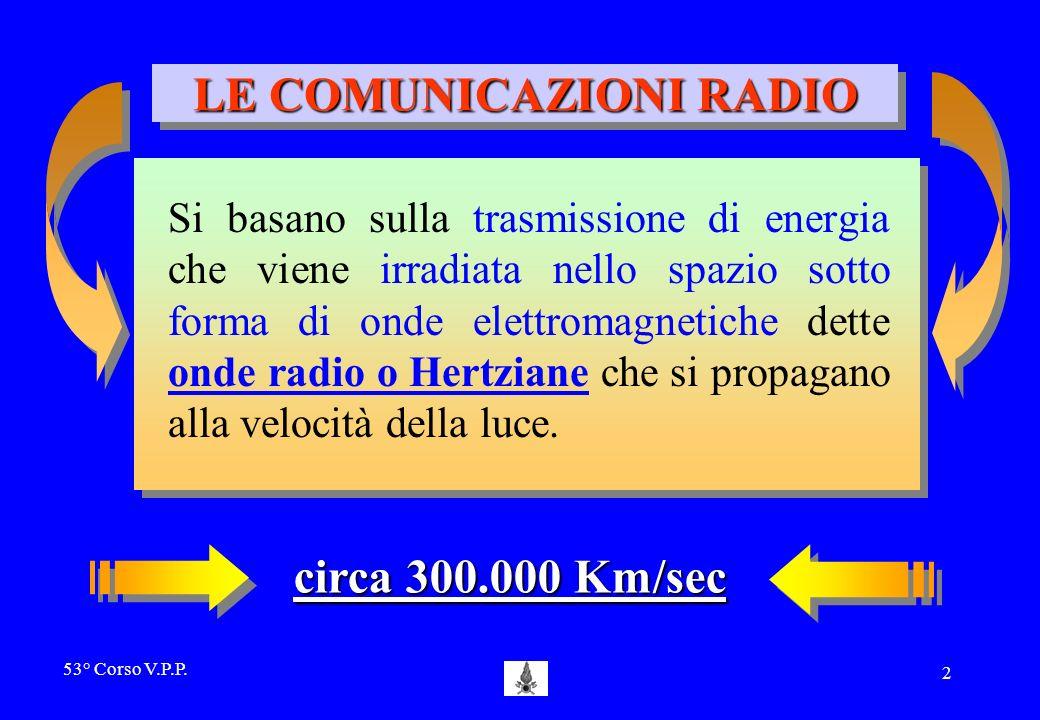 53° Corso V.P.P. 1 E.R.A 1 CORSO RADIO