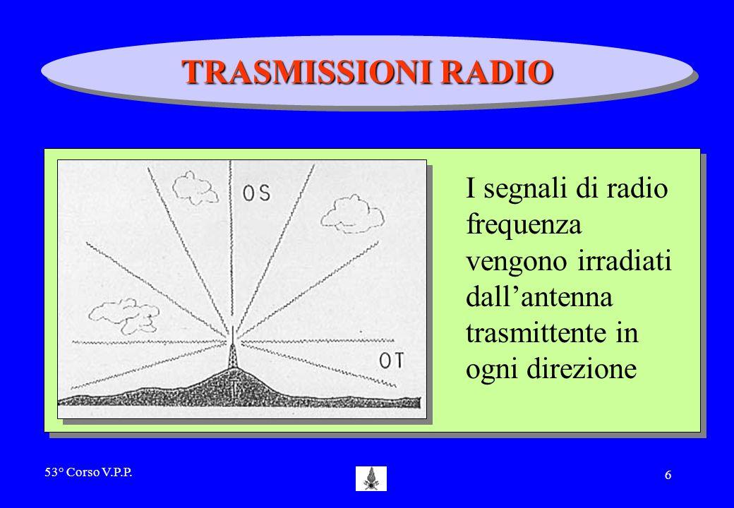 53° Corso V.P.P. 5 ABC DEF SISTEMI DI COMUNICAZIONI (INTERFERENZE) ABC DEF ZXY HJK