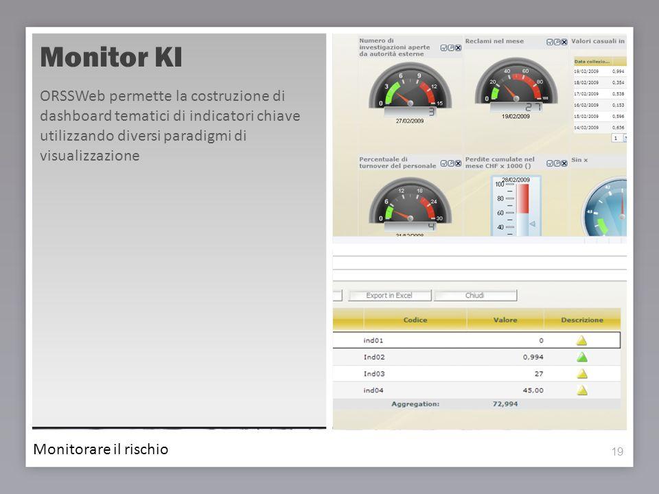 19 Monitor KI ORSSWeb permette la costruzione di dashboard tematici di indicatori chiave utilizzando diversi paradigmi di visualizzazione 19 Monitorar