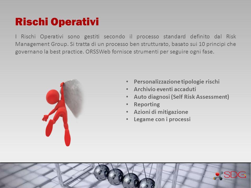 Rischi Operativi I Rischi Operativi sono gestiti secondo il processo standard definito dal Risk Management Group. Si tratta di un processo ben struttu