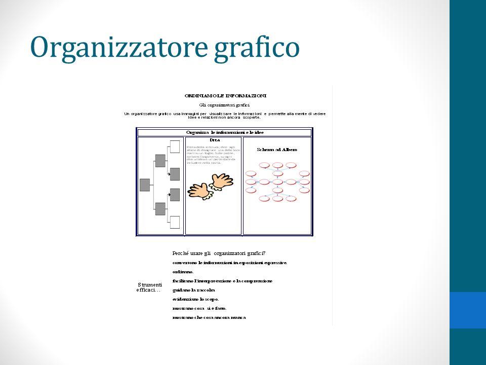 Organizzatore grafico
