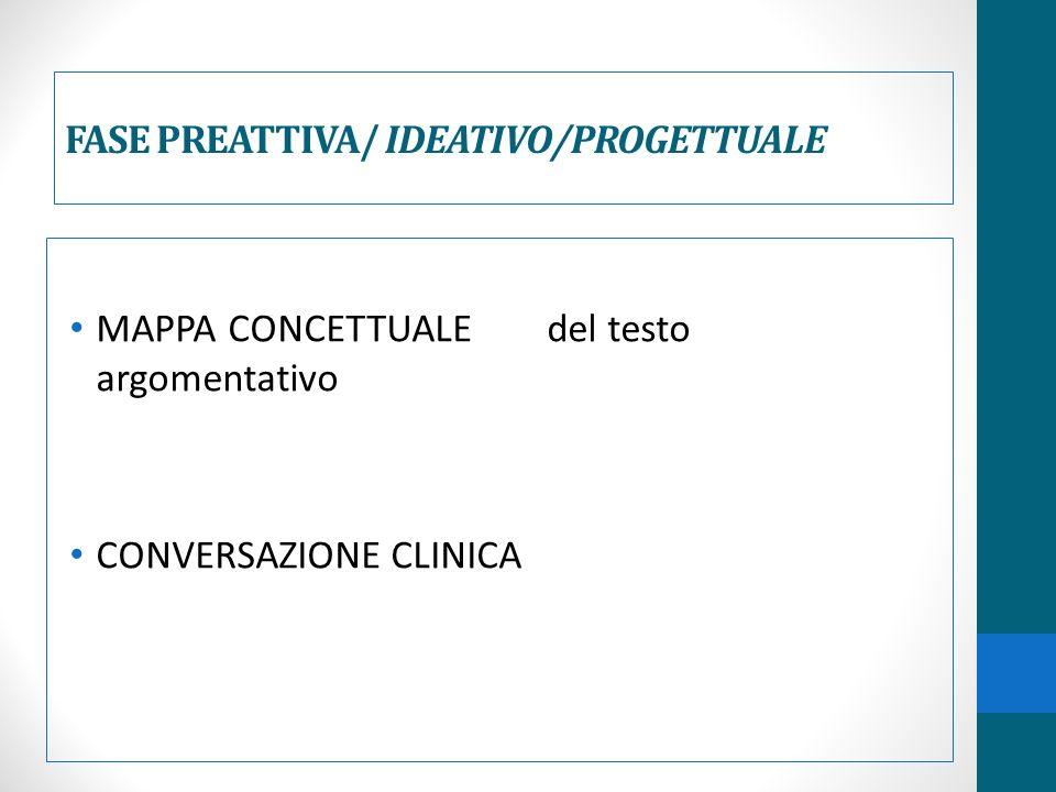 FASE PREATTIVA/ IDEATIVO/PROGETTUALE MAPPA CONCETTUALE del testo argomentativo CONVERSAZIONE CLINICA