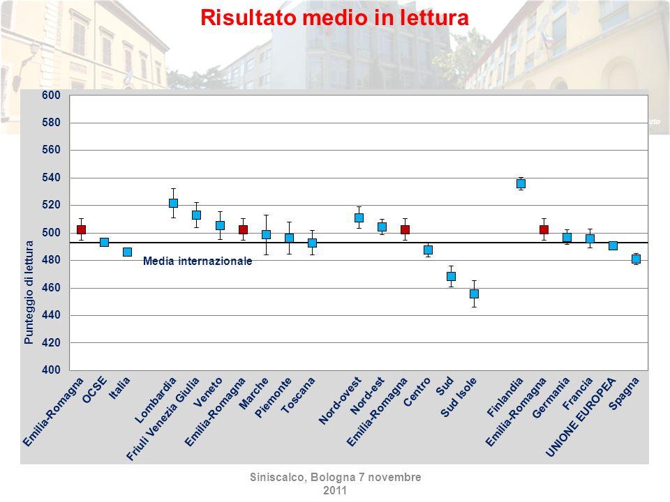 Siniscalco, Bologna 7 novembre 2011 Risultato medio in lettura
