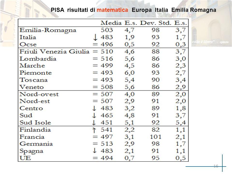 PISA risultati di matematica Europa Italia Emilia Romagna 16