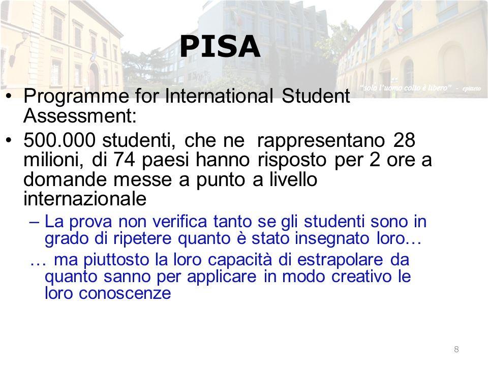 PISA risultati in lettura: Mondo Emilia Romagna 9 486 502 Siniscalco, Bologna 7 novembre 2011 22% variazione
