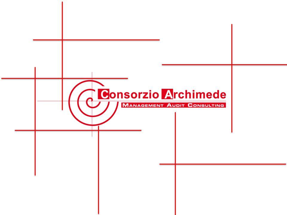 INFORMATION TECHNOLOGY Attraverso la revisione, lautomazione e lottimizzazione dei flussi informativi, unitamente alla progettazione e alla realizzazione di applicazioni informatiche per la gestione integrata delle informazioni, il CONSORZIO ARCHIMEDE fornisce soluzioni di information technology di elevato standard di eccellenza CONSORZIO ARCHIMEDE Servizi in Outsourcing 12