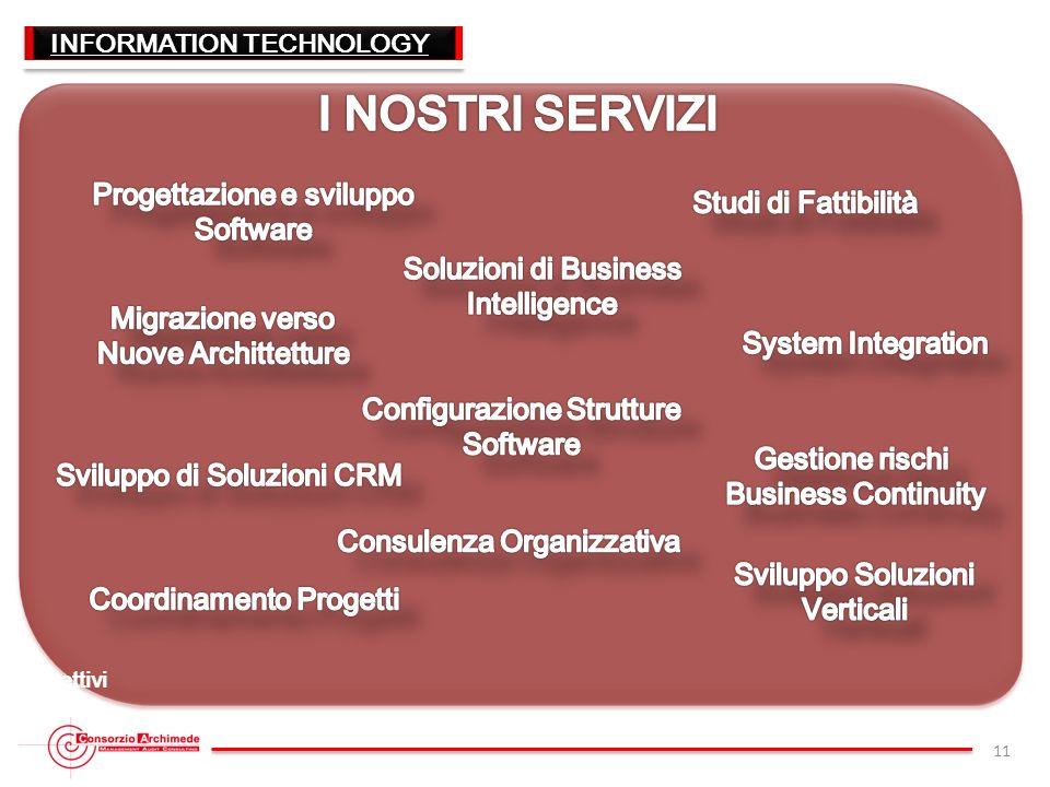 11 INFORMATION TECHNOLOGY I servizi offerti dal Consorzio Archimede si basano su competenze di altissimo profilo, professionalità e forte orientamento