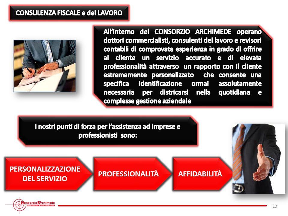 AFFIDABILITÀ 13 PERSONALIZZAZIONE DEL SERVIZIO PROFESSIONALITÀ