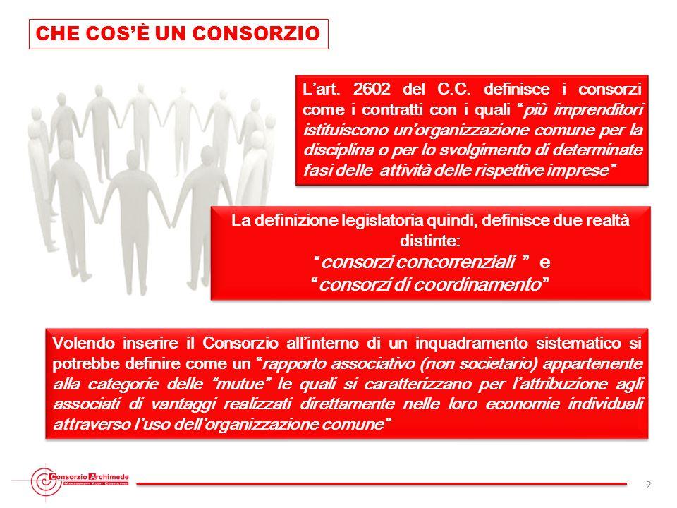 2 Lart. 2602 del C.C. definisce i consorzi come i contratti con i quali più imprenditori istituiscono unorganizzazione comune per la disciplina o per