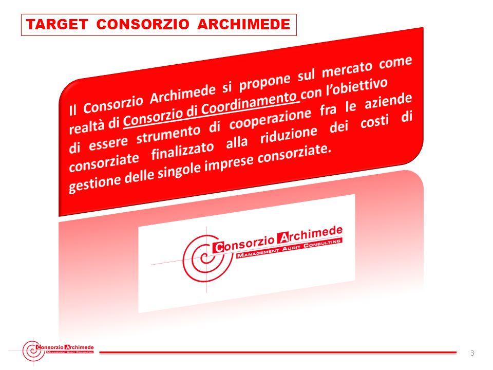 CONSORZIO ARCHIMEDE 4 Consorzio Archimede - Sede Legale V.le Giulio Agricola 115 - R.E.A.