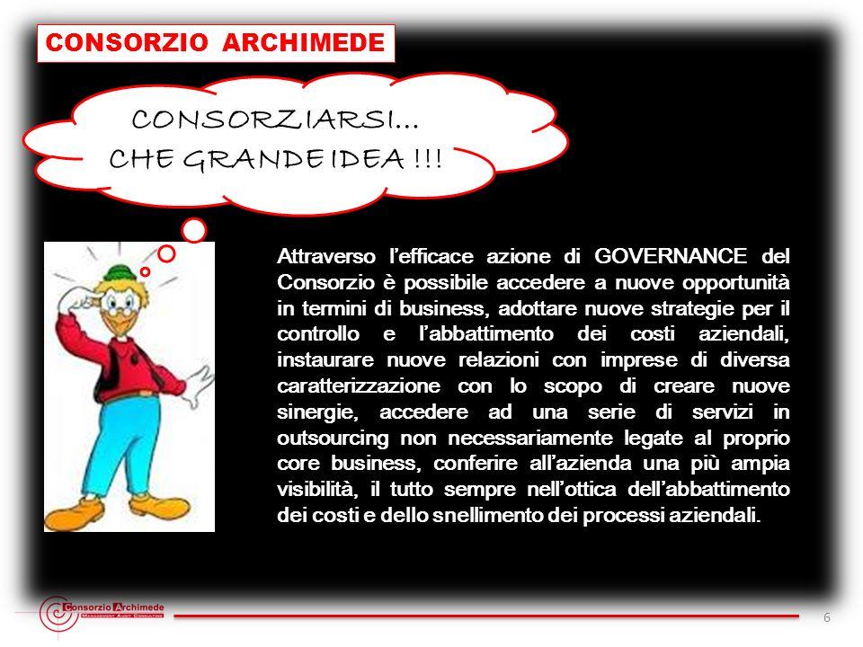 CONSORZIO ARCHIMEDE: Offering 7 Il Consorzio Archimede si propone sul mercato con due tipi di offerta che definiamo: