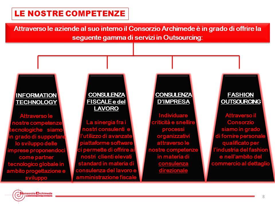 LE NOSTRE COMPETENZE 8 Attraverso le aziende al suo interno il Consorzio Archimede è in grado di offrire la seguente gamma di servizi in Outsourcing: