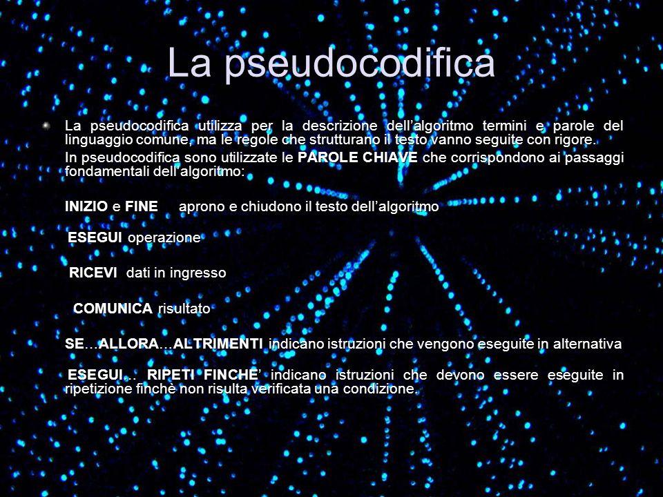 La pseudocodifica La pseudocodifica utilizza per la descrizione dellalgoritmo termini e parole del linguaggio comune, ma le regole che strutturano il