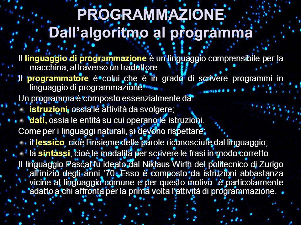PROGRAMMAZIONE Dallalgoritmo al programma Il linguaggio di programmazione è un linguaggio comprensibile per la macchina, attraverso un traduttore. Il