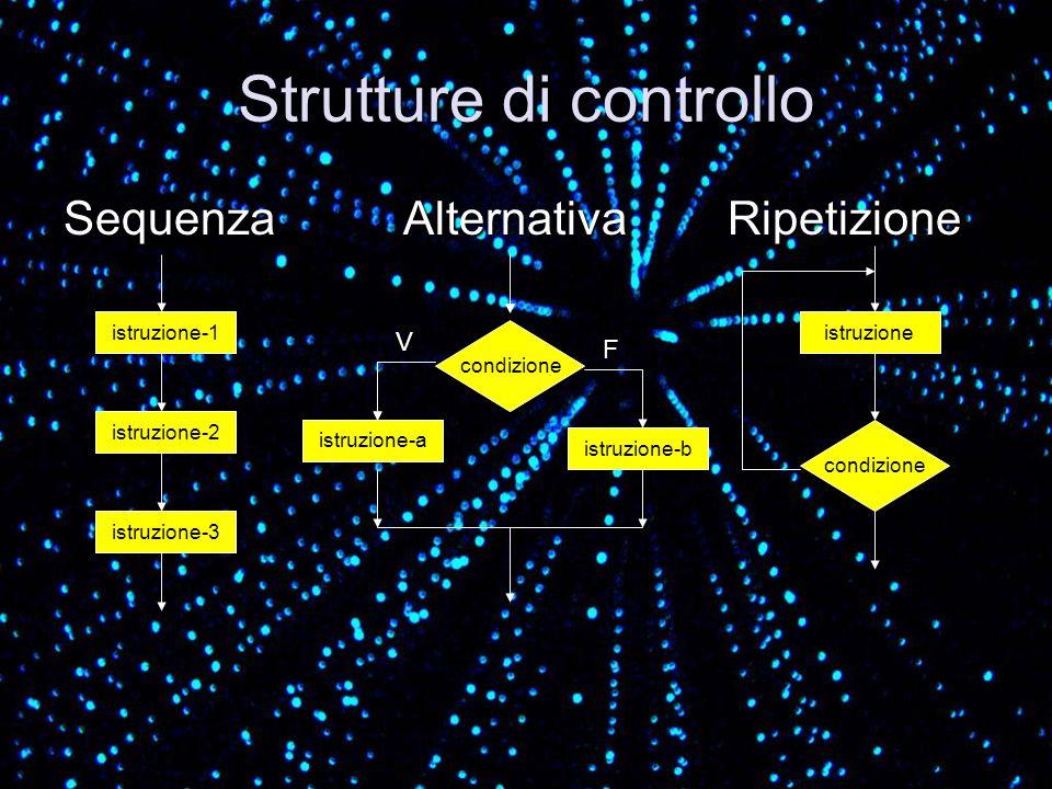 Strutture di controllo Sequenza Alternativa Ripetizione istruzione-1 istruzione-2 istruzione-3 condizione istruzione Istruzione-aistruzione-a istruzio