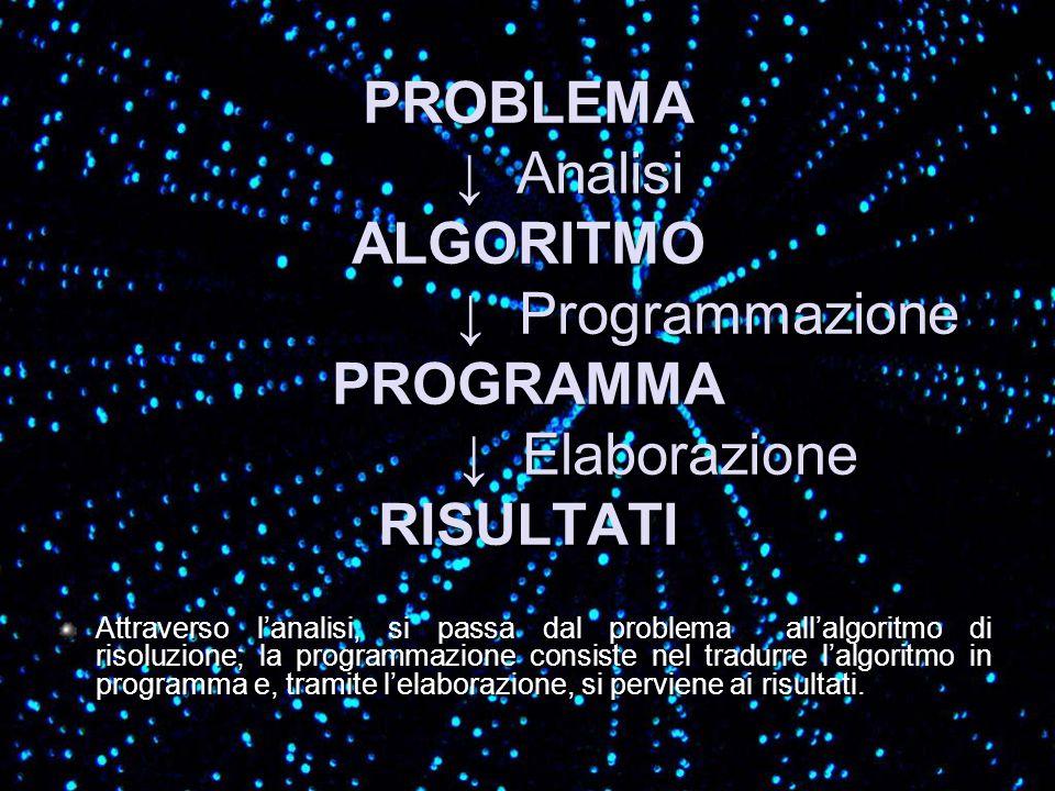 Le fasi del lavoro, pertanto, sono : ANALISI: dal problema allalgoritmo PROGRAMMAZIONE: dallalgoritmo al programma ELABORAZIONE: attraverso il programma, dai dati di ingresso ai risultati.