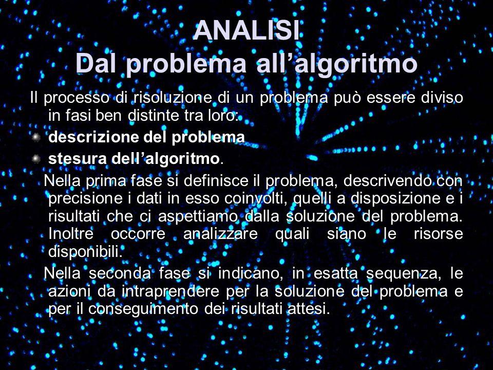 ANALISI Dal problema allalgoritmo Il processo di risoluzione di un problema può essere diviso in fasi ben distinte tra loro: descrizione del problema