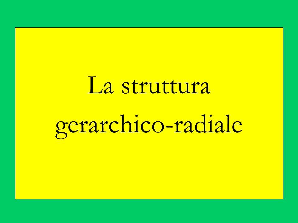 La struttura gerarchico-radiale