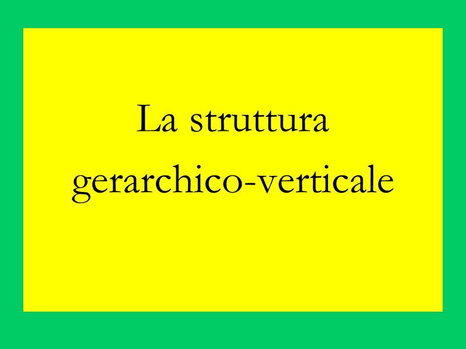 La struttura gerarchico-verticale