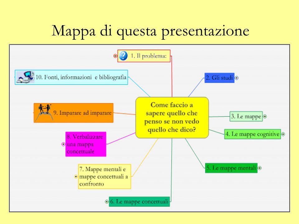 Un esempio di mappa concettuale ad albero ricavato dal testo di J.