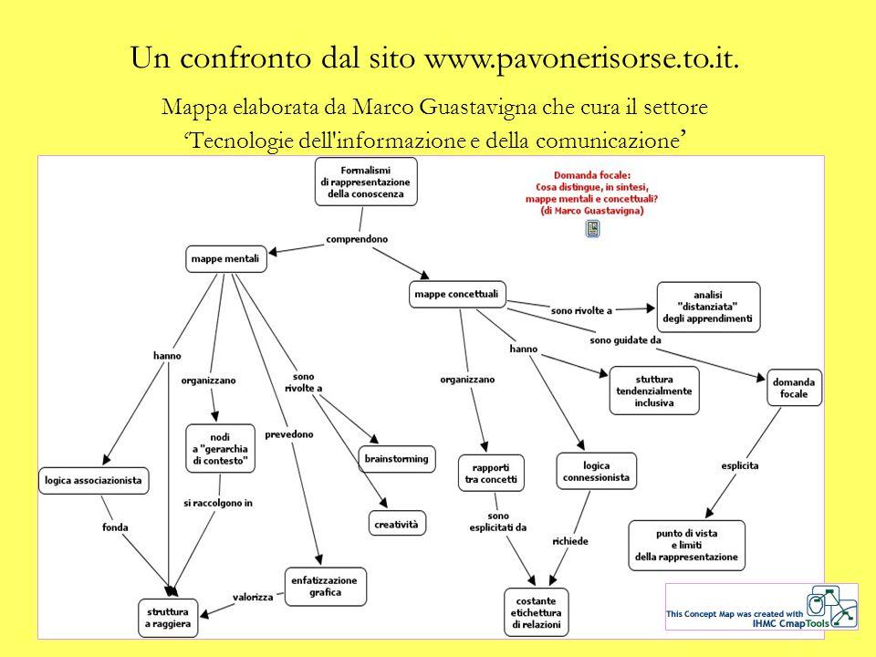 Un confronto dal sito www.pavonerisorse.to.it.