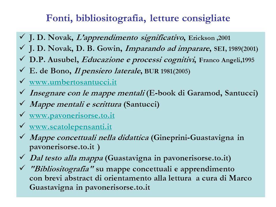 Fonti, bibliositografia, letture consigliate J.D.