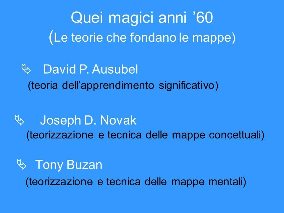 Quei magici anni 60 ( Le teorie che fondano le mappe) Tony Buzan (teorizzazione e tecnica delle mappe mentali) David P.