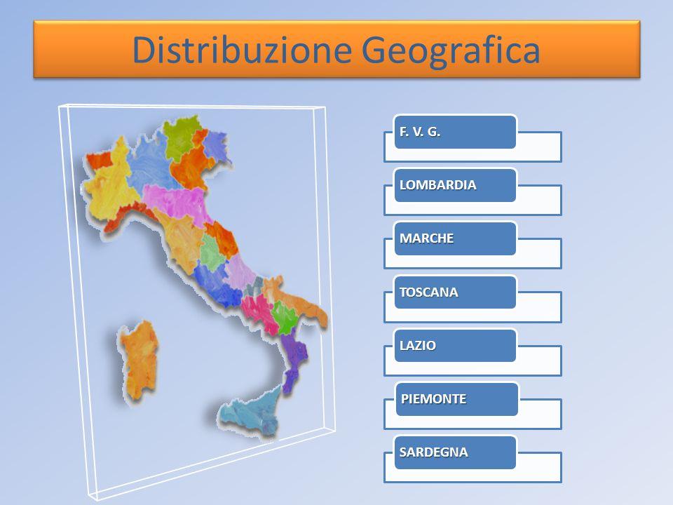 Distribuzione Geografica F. V. G. LOMBARDIA MARCHE TOSCANA LAZIO PIEMONTE SARDEGNA